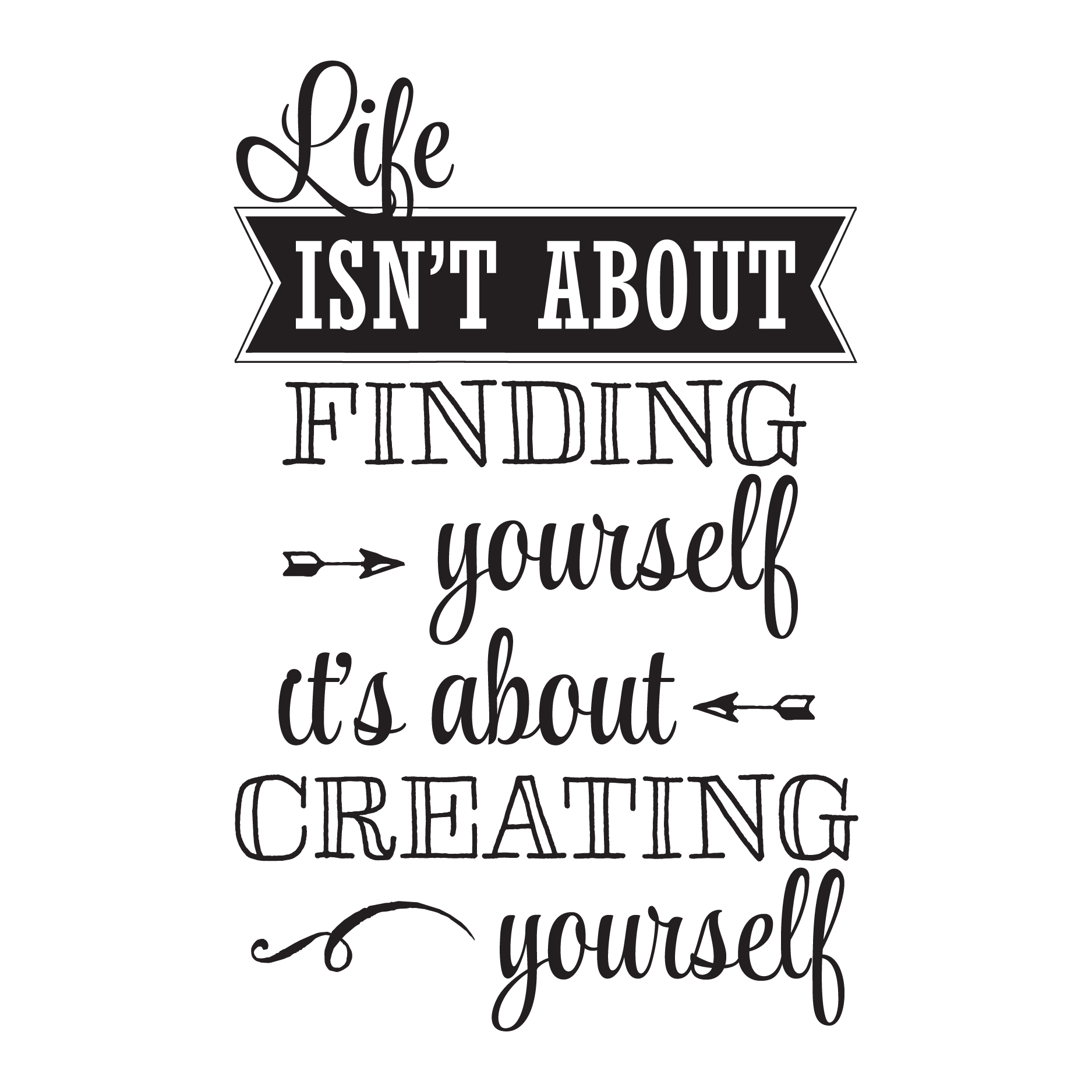 72579-quotes-about-creating-yourself
